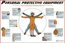 Picture of PERSONAL PROTECTIVE EQUIPMENT-POSTER