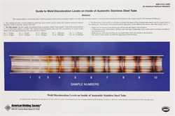 Picture of D18.2:2020 GUIDE TO WELD DISCOLORATION LEVELS ON INSIDE OF AUSTENITIC STAINLESS STEEL TUBE (LARGE)